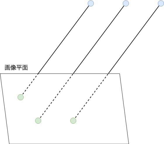 Camera Projection (4).png