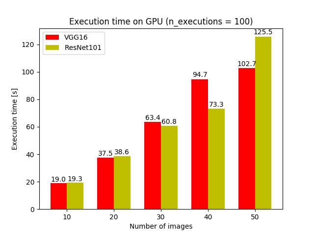 benchmark_gpu.png