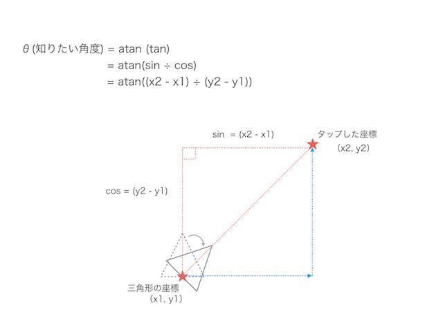 三角関数016.jpg
