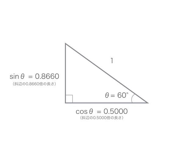 三角関数.002.jpg
