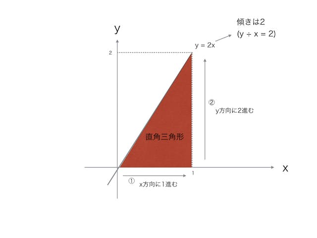 三角関数009.jpg