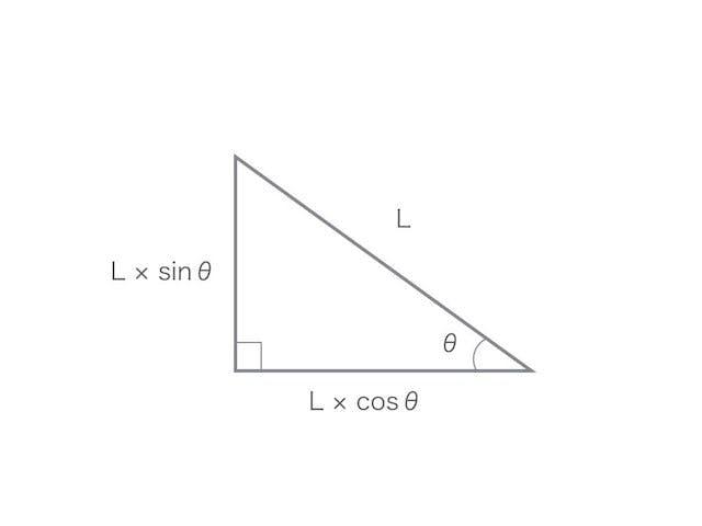 三角関数.003.jpg