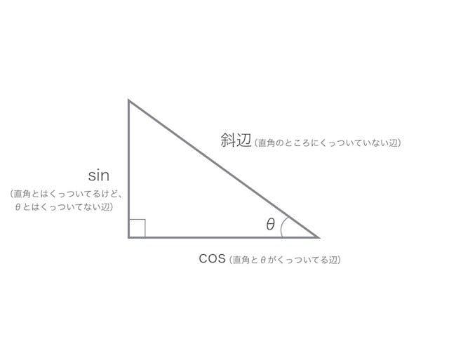 三角関数.001.jpg