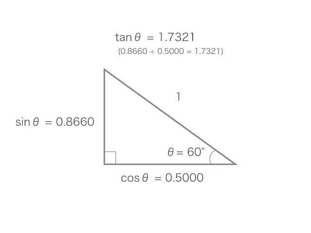 三角関数.006.jpg