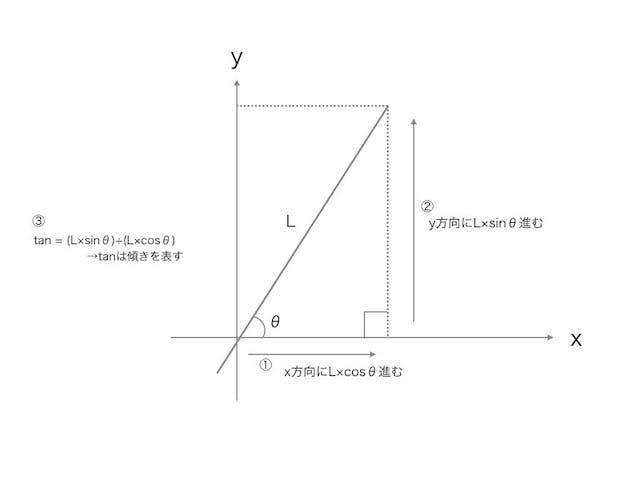 三角関数.004.jpg