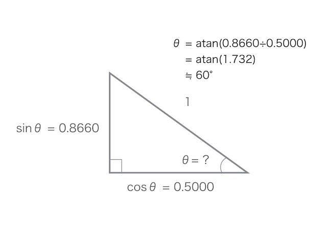 三角関数.008.jpg