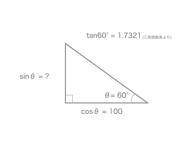 三角関数010.jpg