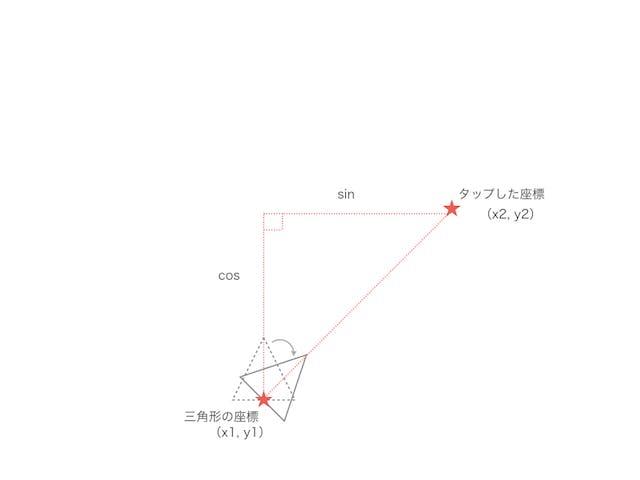 三角関数014.jpg