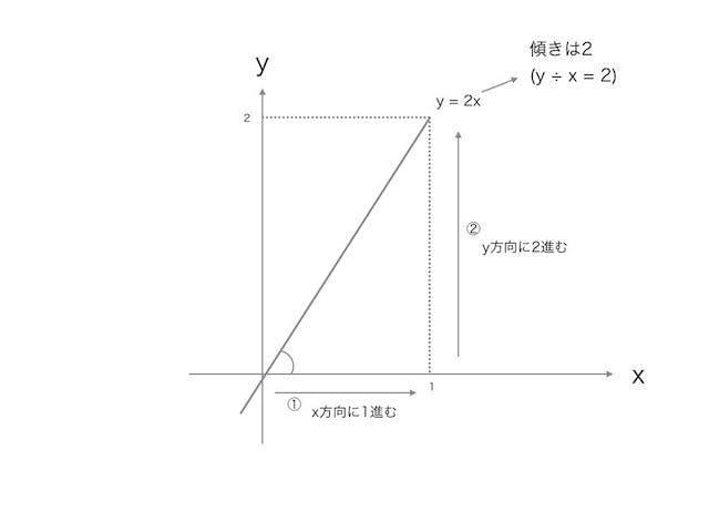 三角関数.005.jpg