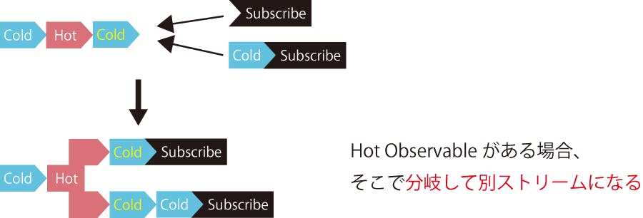 Hot_Cold_publish.png
