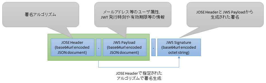 jwt_structure.png