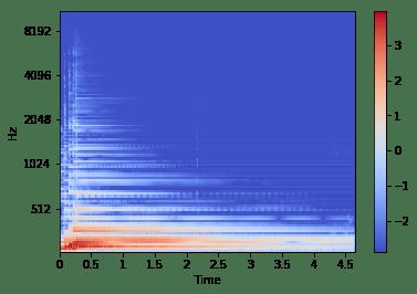 音楽と機械学習 前処理編 MFCC ~ メル周波数ケプストラム係数 - Qiita