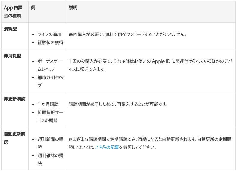 スクリーンショット 2015-08-16 14.44.44.png
