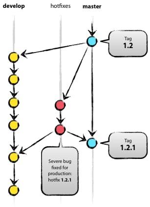 ed321c12-73c7-64d5-7d2d-79d5ad7fa4fb.png
