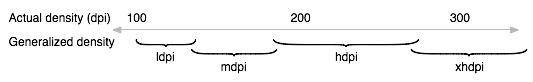 density-ranges.png