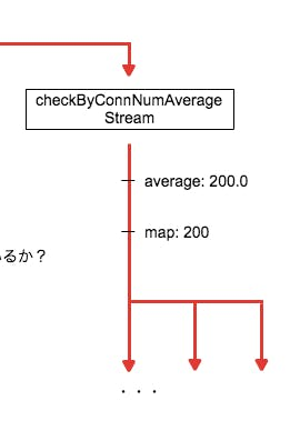 Inmemory_DB_Cache_Pattern_mm_-_Cacoo.png