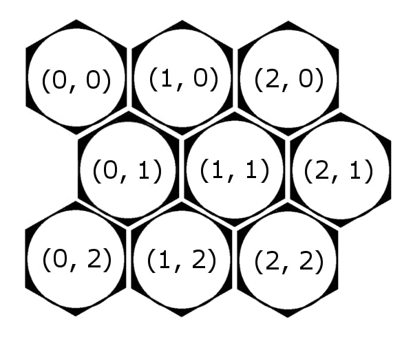 offset_coordinates.png