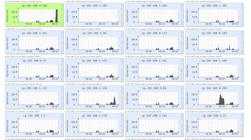 EMRリソース消費グラフ.png