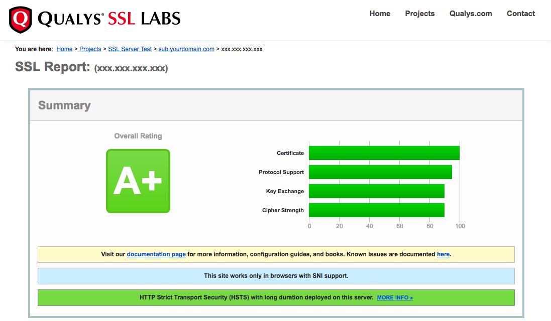 firebase-hosting-qualys.png