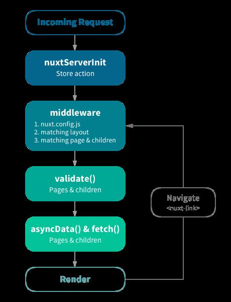 nuxt-schema.png