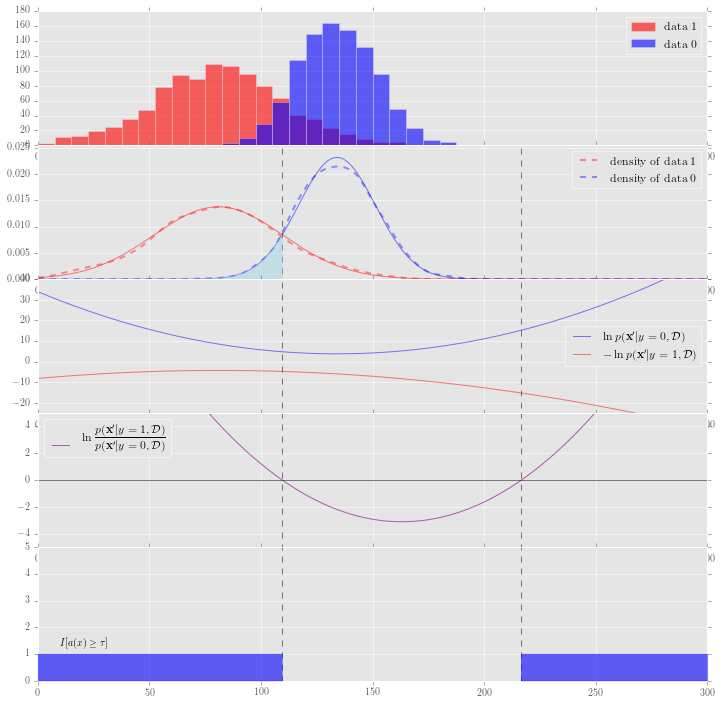 anomaly_detection_1.2.png