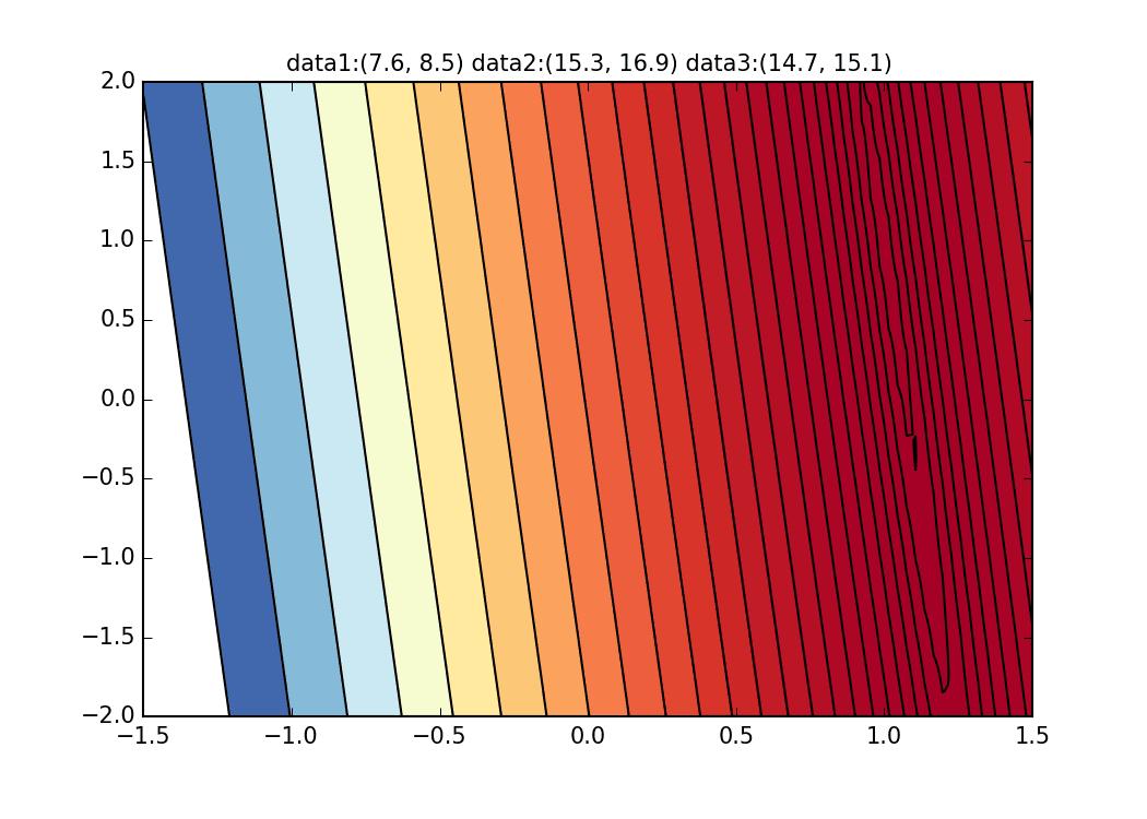 graph2-compressor.png