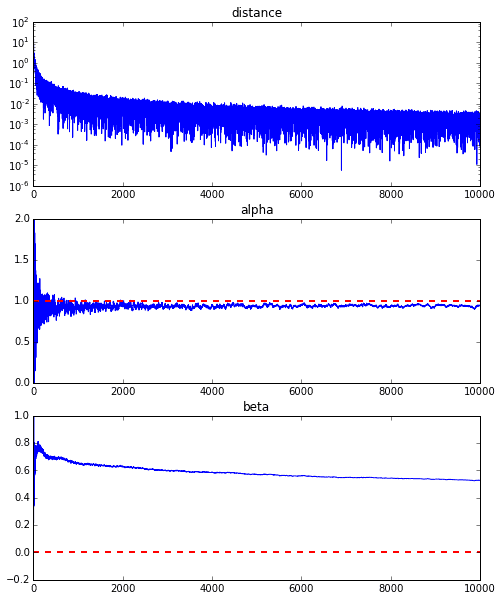 result_10000r-compressor.png