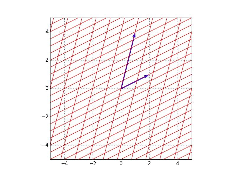2d_base_grid2.png