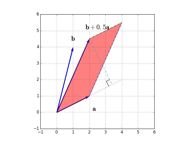 determinant_prop2_3.png