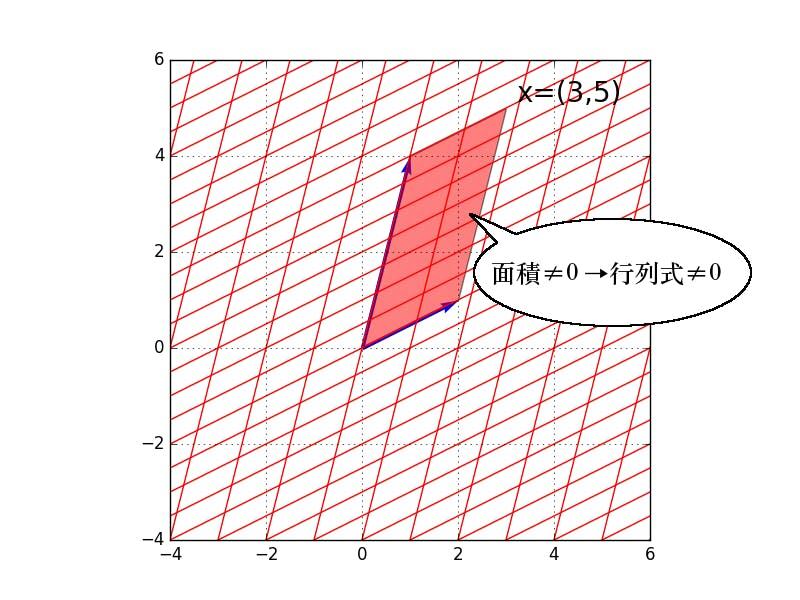 regular_transform.png