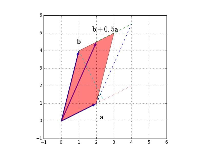 determinant_prop2_2.png