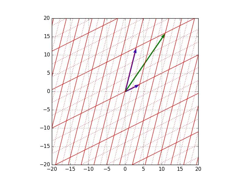 2d_linear_traj_5.png