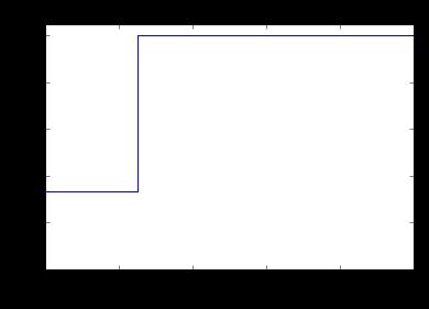 sample_roc.png