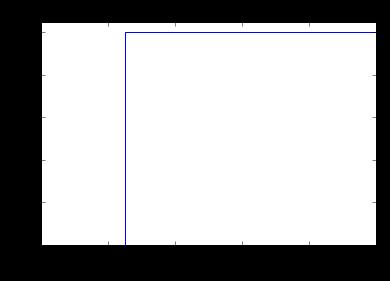 sample_roc_2.png