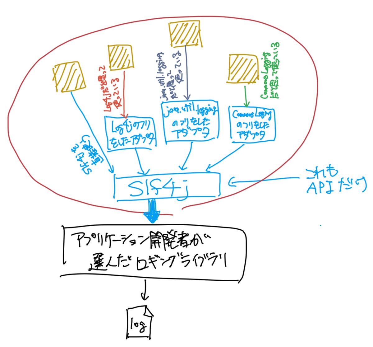 jvm-logging_07.png