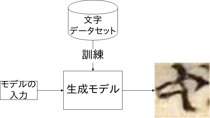generative_model.png