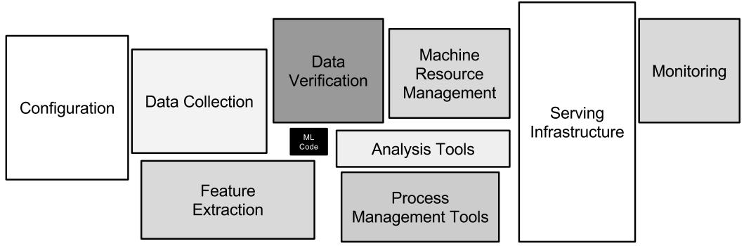 機械学習のコードの部分小さすぎ.png