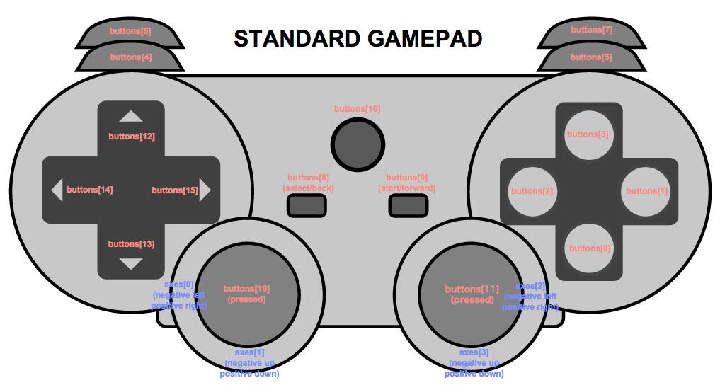 w3c_gamepad.png