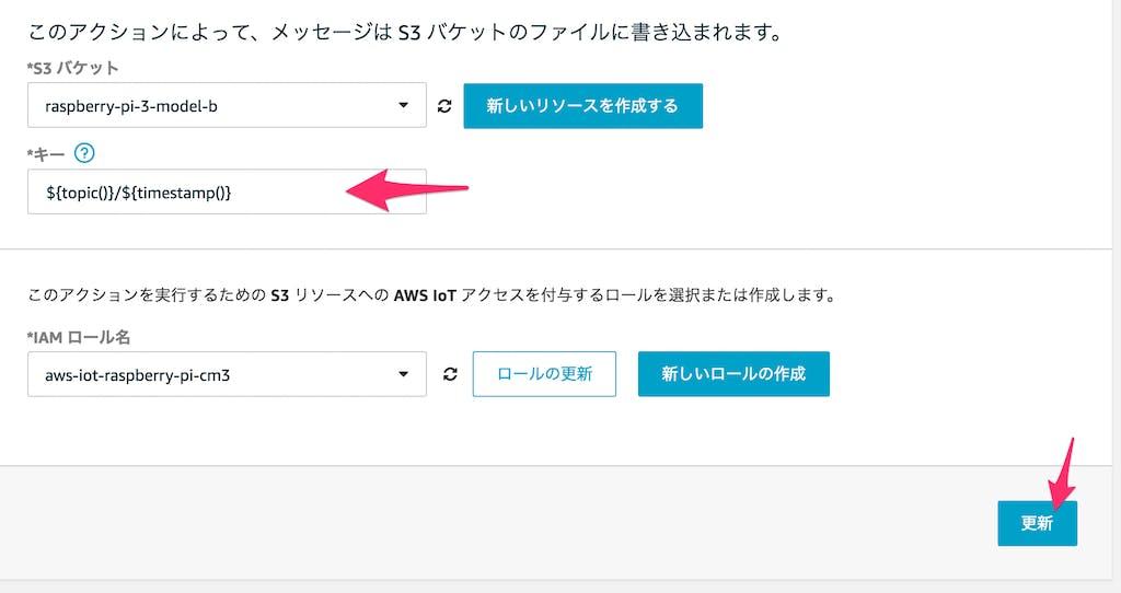 Raspberry Pi内の画像をbase64でエンコードして→AWS IoT→S3に保存 - Qiita
