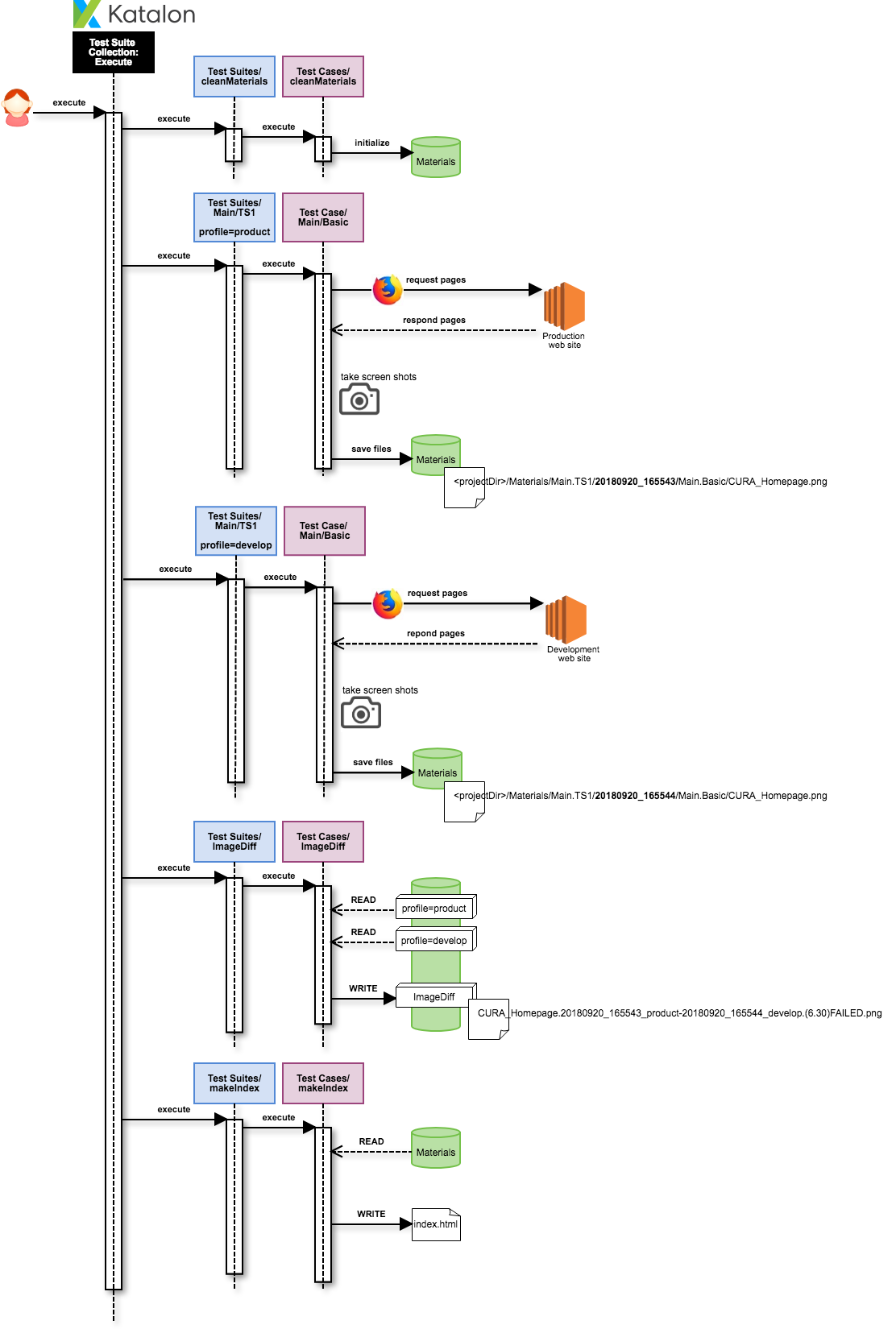sequence-diagram.png