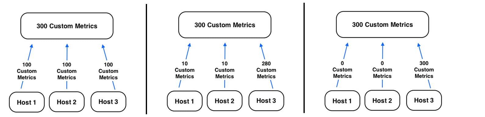 Custom Metrics 300.jpg