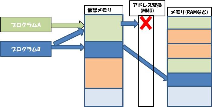 mmu2_3.png