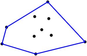 凸包のイメージ
