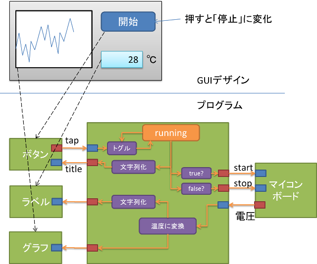 dataflow_concept.png