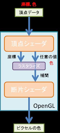 gradation_triangle_process.png