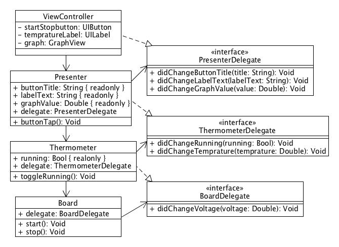 OOP_class_diagram.png