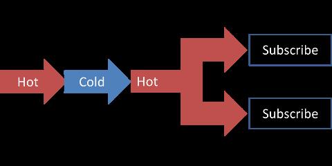 coldToHot.png