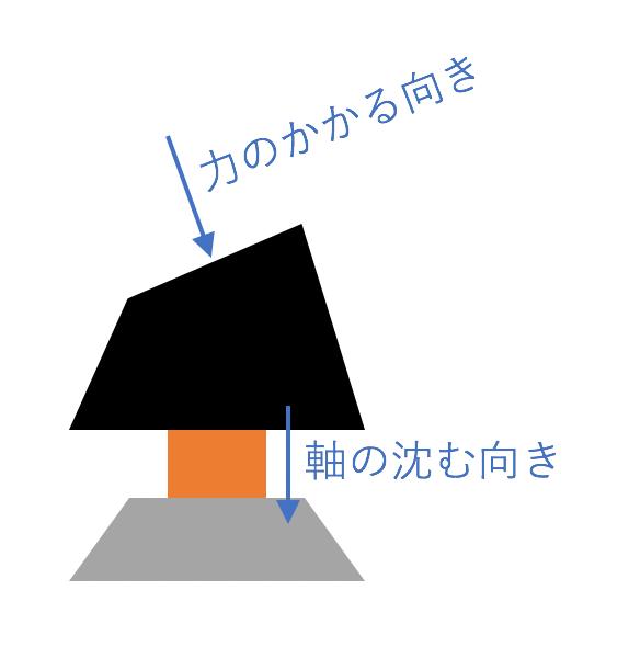 bad_angle.png