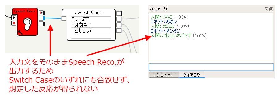 virtual-robot-speech-reco.png