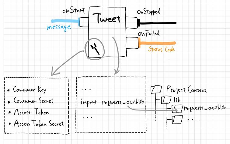 tweet-design.png